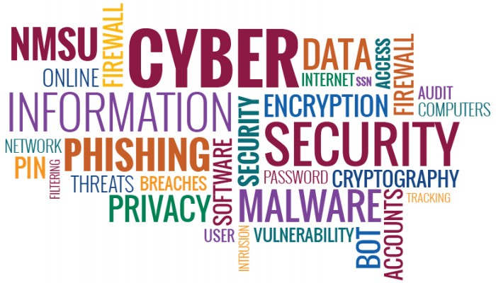 An Employee's Guide to the Vocabulary of Cyber Security